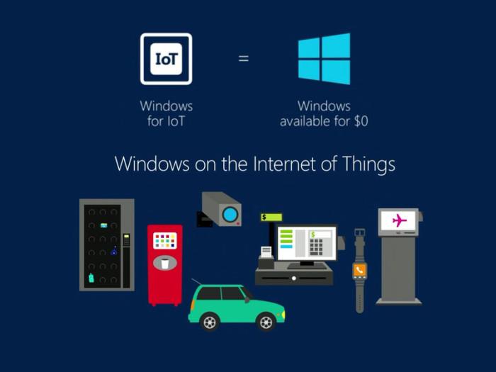 Windows 10 će vam pomoći da kontrolišete vaš dom